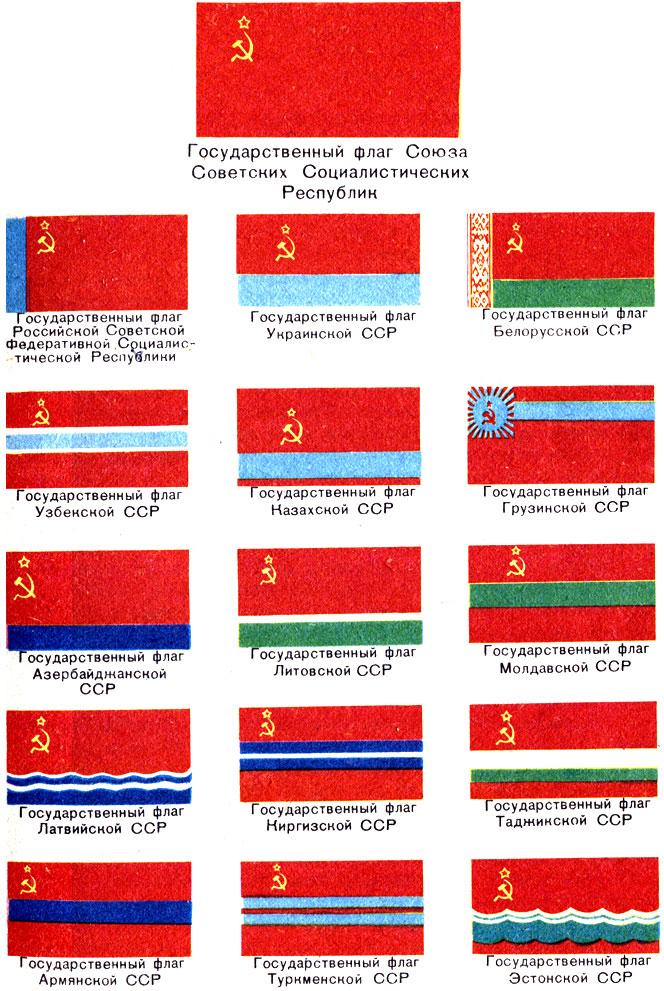 Изображения флагов национальных