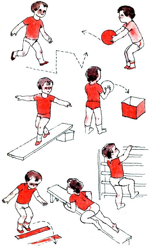 Контрольные упражнения для оценки физической подготовленности  Рис 10